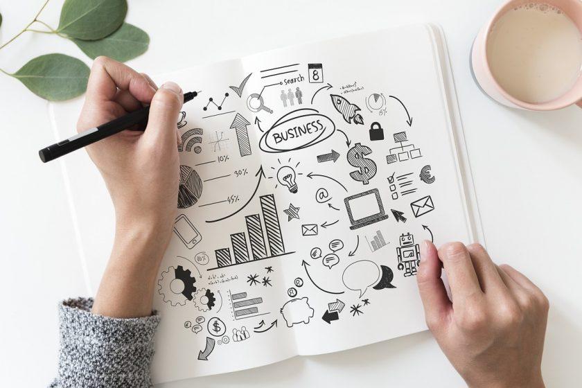 Kto tworzy startupy w Polsce i jaki model biznesowy stanowi fundament ich działalności?