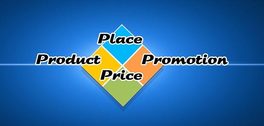 Plan sprzedażowy – jak go napisać?